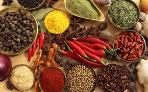 Spices Poster wallpaper