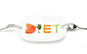 Diet Plate wallpaper