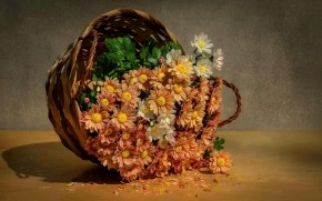 Flowers Basket wallpaper